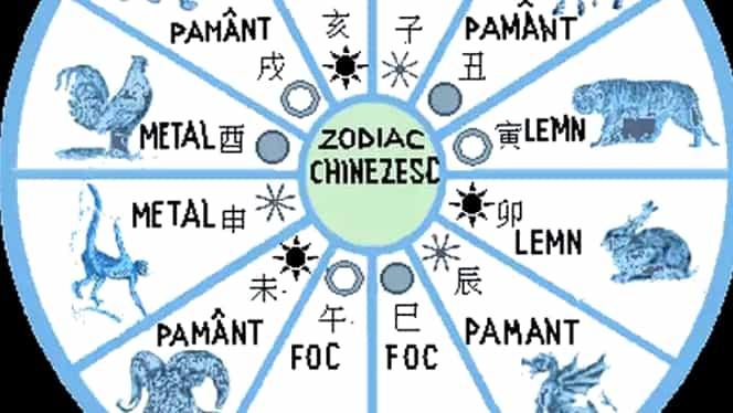 Horoscopul chinezesc pentru luni, 24 februarie. O zodie îşi descoperă marea dragoste