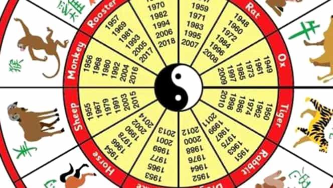 Zodiac chinezesc pentru weekend-ul 7-8 noiembrie 2019. Tigrii sunt în centrul atenției