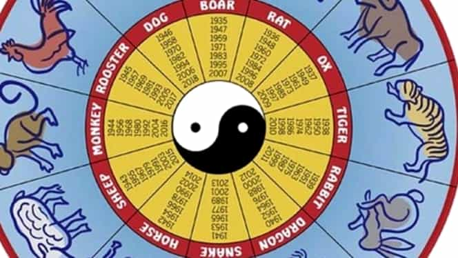 Zodiac Chinezesc pentru weekend-ul 7- 8 martie. Maimuțele riscă să fie mințite
