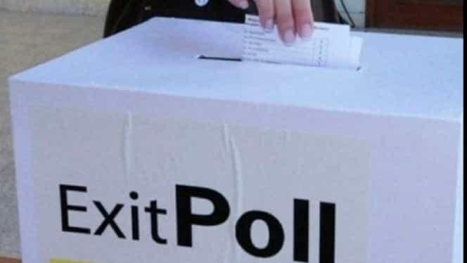 Exit Poll IRES ora 19:00 Alegeri Prezidențiale: Iohannis scade la 38%, Dăncilă – 22%, Dan Barna se menține la 16%