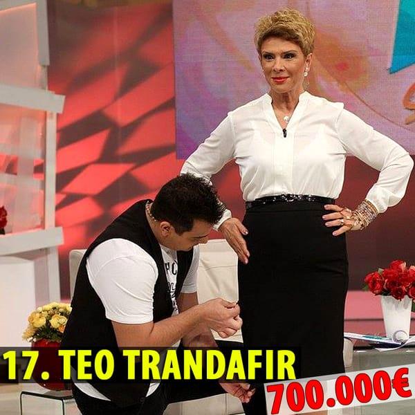 TOP 20 – Cele mai bogate vedete din România. Ce avere au Delia, Andra, Inna şi Antonia