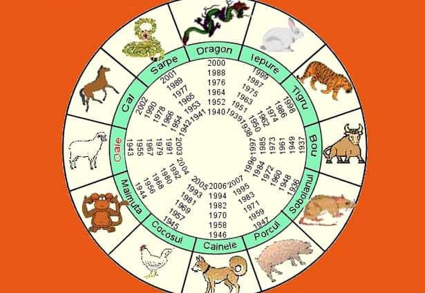Horoscop chinezesc de weekend 14 - 15 septembrie 2019