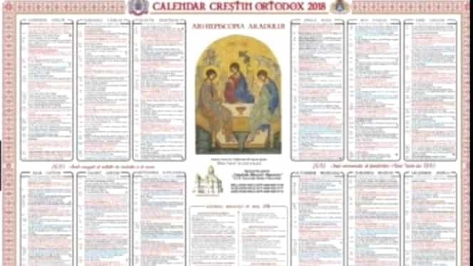 Calendar ortodox 3 aprilie: preacuviosul părinte Nichita Mărturisitorul