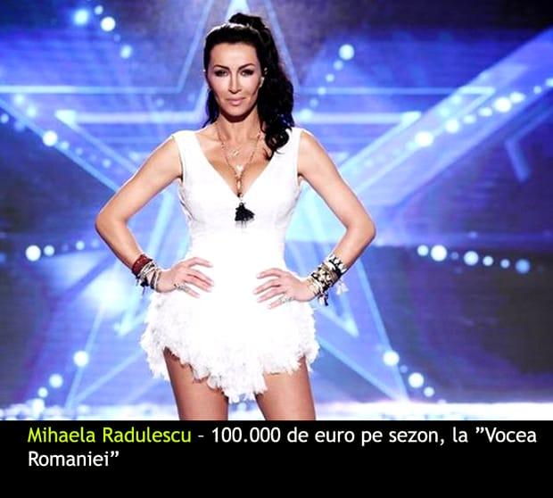 Top 20 vedete din România cu cele mai mari salarii