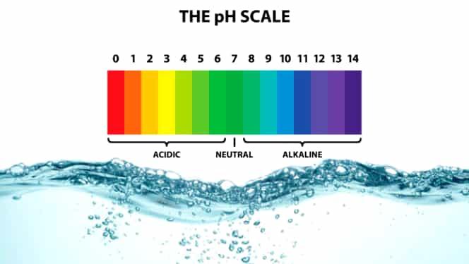 5 lucruri pe care trebuie să le știi despre apa alcalină