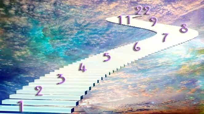 Cifra destinului, în funcție de anul nașterii. Tainele numerologiei, deslușite