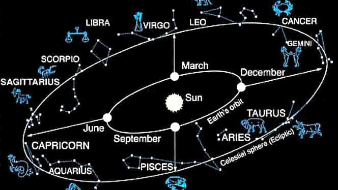 Horoscop săptămânal 19-25 noiembrie: 3 zodii suferă