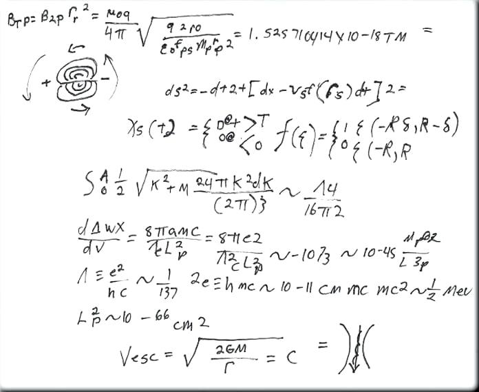 Cele Mai Grele 10 Probleme De Matematică Pe Care Omenirea Nu Le A Rezolvat Incă Stiri Mondene