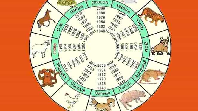Tradiții de Anul Nou chinezesc. Care sunt numerele norocoase și cine are ghinion
