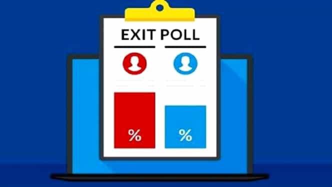 Exit Poll ora 17:00 Alegeri Prezidențiale: Iohannis 39%, Cumpănașu 2%, Dăncilă 25%