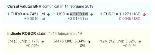 Curs valutar BNR azi, 14 februarie 2019. Monedenele lumii, în creștere!