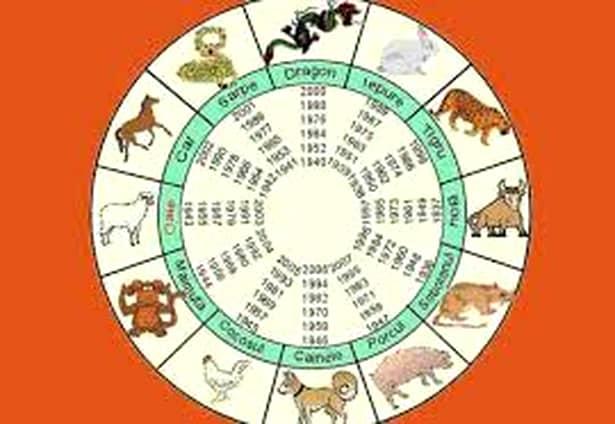 Horoscopul chinezesc pentru luna septembrie