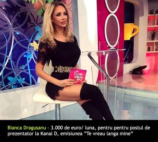Locul 19 Bianca Drăgușanu