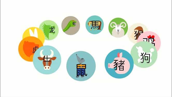 Zodiac chinezesc pentru săptămâna 25 noiembrie – 1 decembrie 2019. Cocoșii trec prin etape noi și au parte de un mare noroc