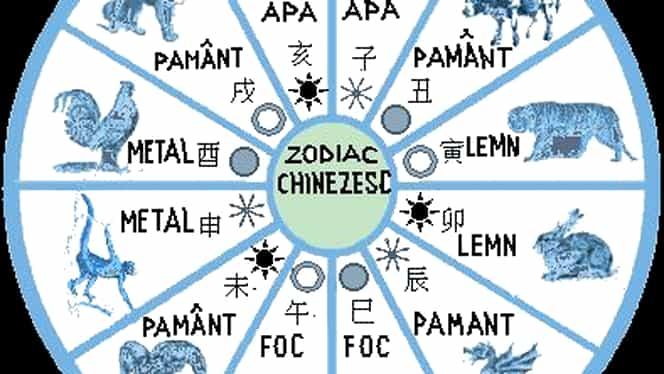 Zodiac chinezesc: marți, 21 aprilie 2020. Dragonul este plin de romantism cu jumătatea sa