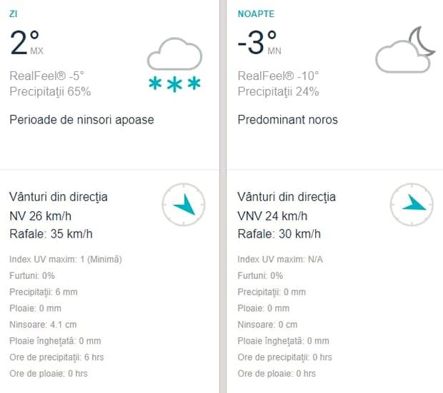 Prognoza meteo marți, 12 februarie! Vremea în București, Iași, Constanța, Brașov sau Cluj: cod galben de precipitații