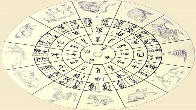 Zodiac chinezesc pentru luni, 23 decembrie 2019. Șerpii și Tigrii încep săptămâna plini de energie