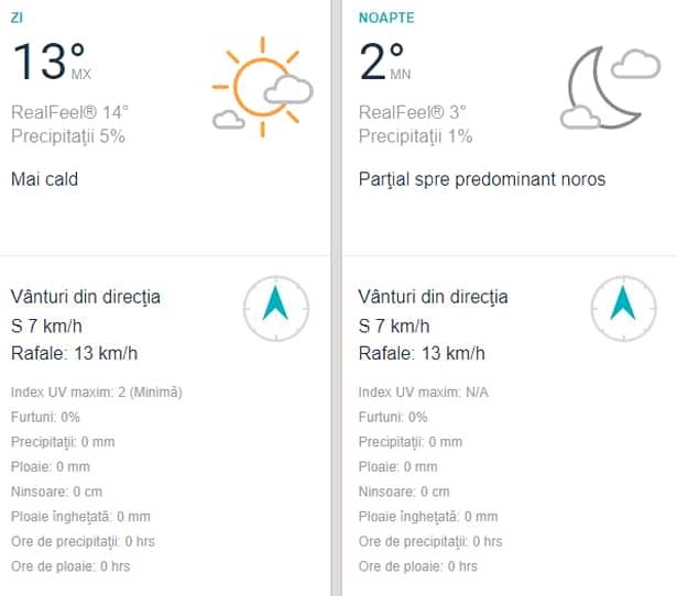 Prognoza meteo sâmbătă, 2 februarie! Vremea în București, Iași, Constanța, Brașov sau Cluj: precipitații mixte