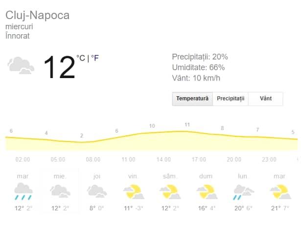 Prognoza meteo miercuri, 30 octombrie! Vremea în București, Iași, Constanța, Cluj sau Brașov