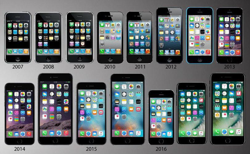 Noul iPhone X va completa seria începută de Apple pe 29 iunie 2007. Toată lumea așteaptă noul model în septembrie