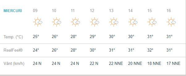 Prognoza meteo miercuri 29 august 2018
