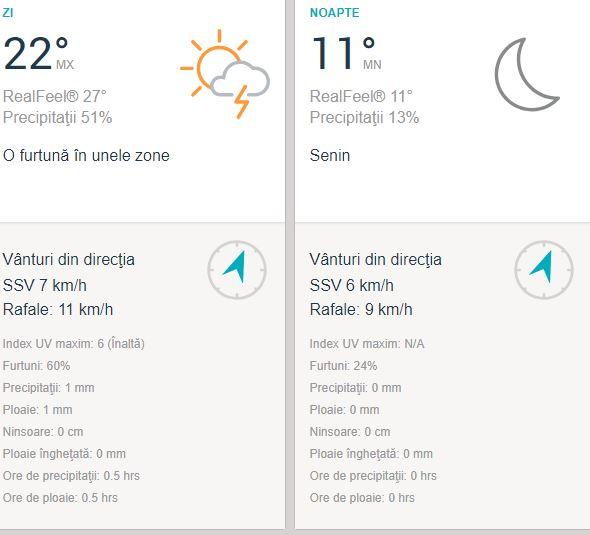 Prognoza meteo, sambata, 25 august, la munte.