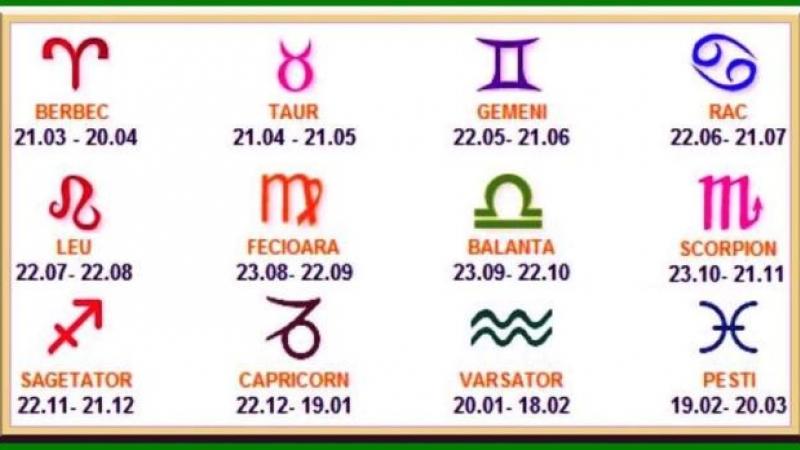 datele zodiilor din horoscop