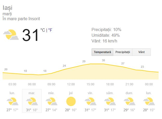 Prognoza meteo, Iași, 28 august 2018.