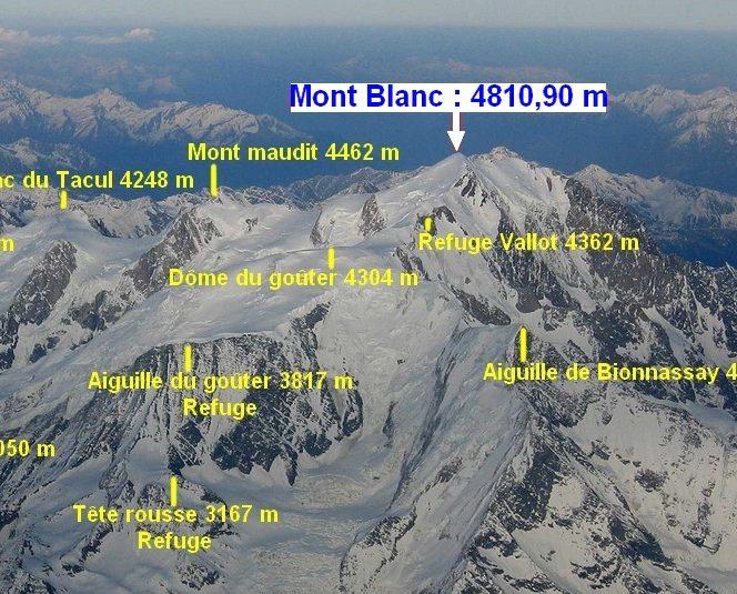 Alpinistul a murit pe loc, iar corpul său a fost preluat de salvamontiști și dus în Courmayeur, aproape de frontiera cu Franța.