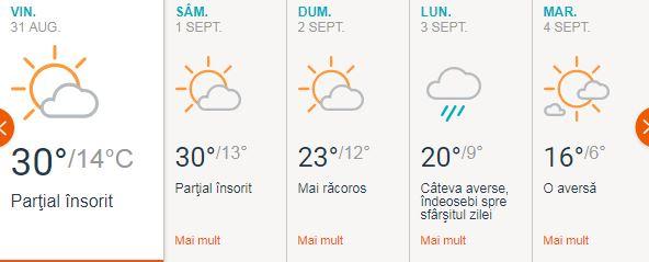 Vremea pe 10 zile: Averse și mult soare!