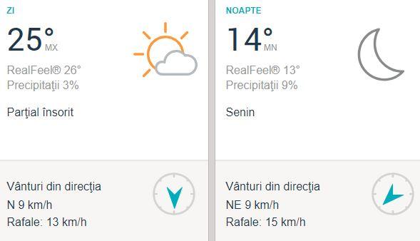 Vremea în București miercuri, 12 august: nu uita umbrela acasă!