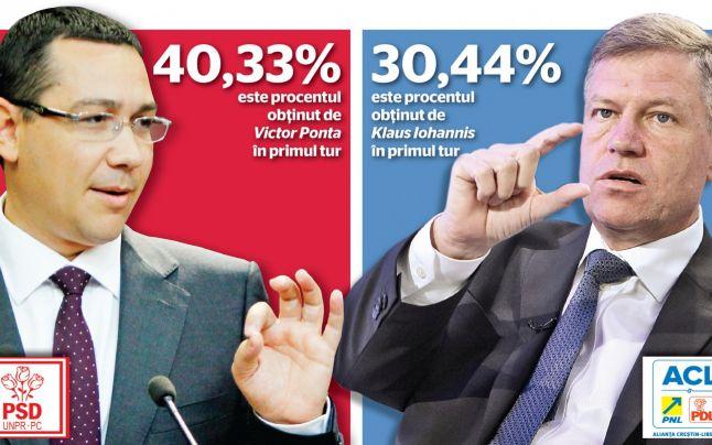 Candidații la algerile prezidențiale din 2014 au fost Klaus Werner Iohannis și Victor Ponta, primul câștigând în turul 2