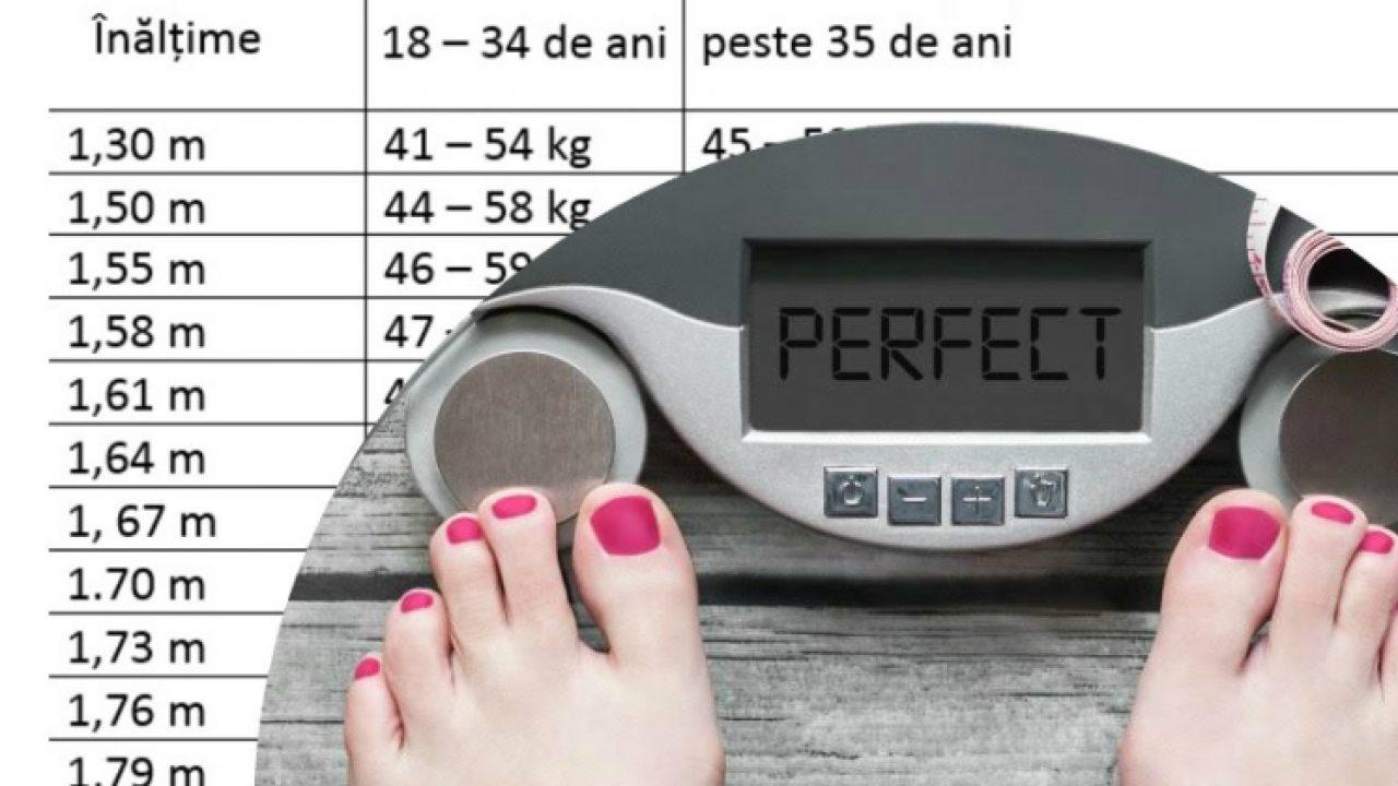 cea mai bună metodă de a pierde în greutate la 52 de ani)