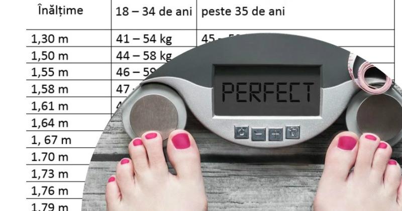 cea mai bună metodă de a pierde în greutate la 46 de ani grăsimea corporală pierde într-o săptămână