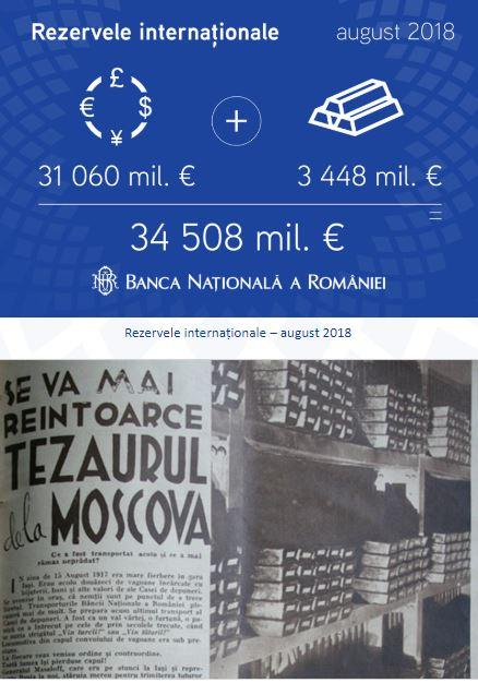 Cursul valutar este comunicat de către Banca Națională a României în fiecare zi bancară, în jurul orei 13:00.
