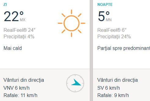 Prognoza pentru Brașov
