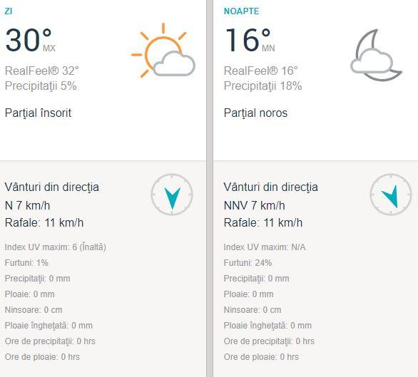 Vremea în București 4 septembrie 2018: furtuni și fulgere!