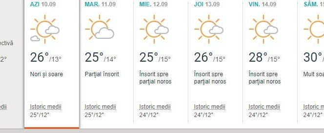 Pentru a doua zi de scoala se anunta temperaturi calduroase
