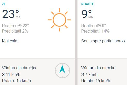 Vremea pentru Iași