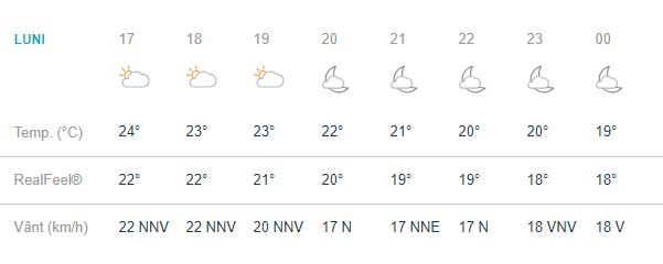 Prognoza meteo luni 10 septembrie. Toamna vine cu temperaturi paradoxale!