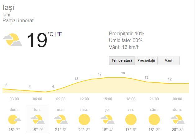 Prognoza meteo pentru ziua de luni, 1 octombrie, este una care are în prim-plan toamna
