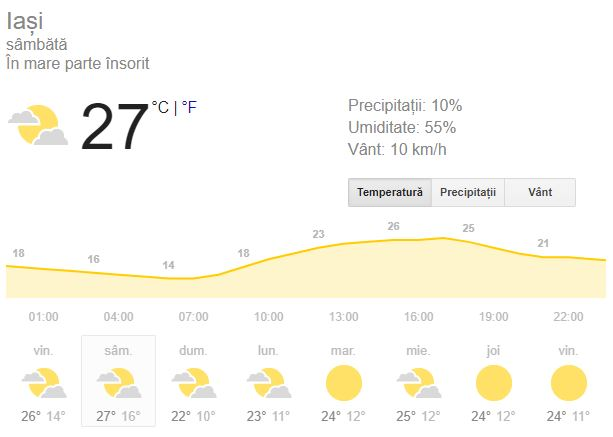 Prognoza meteo pentru ziua de sâmbătă, 15 septembrie, se arata frumoasă.