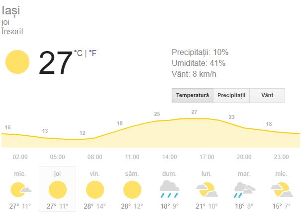 prognoza meteo pentru ziua de joi, 20 septembrie, aduce căldură la Iasi
