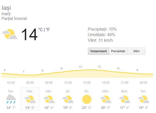 Prognoza meteo pentru ziua de marti, 25 septembrie, este una care rasuna a toamna