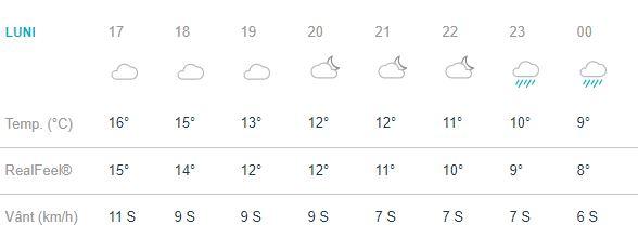 Vremea în București pentru ziua de luni, 1 octombrie, aduce în scenă toamna în toata splendoarea ei
