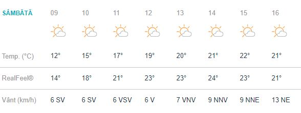 Prognoza meteo sambata 29 septembrie este una favorabila, dar care se termina usor, aducând toamna in prim-plan
