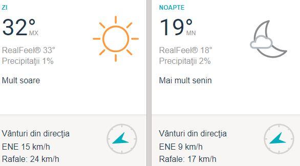 Vremea în București 2 septembrie: se anunță caniculă!