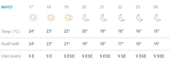 prognoza meteo bucuresti marti 18 septembrie