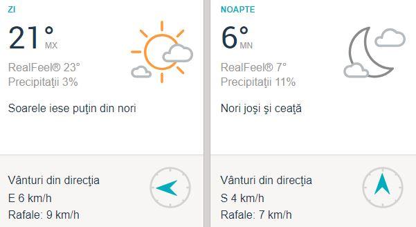 Vreme în Brașov