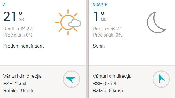 Vreme Brașov pentru duminică, 14 octombrie